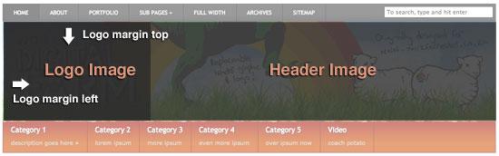 digital_farm_header_example