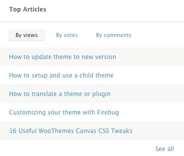 Top Articles April 2013