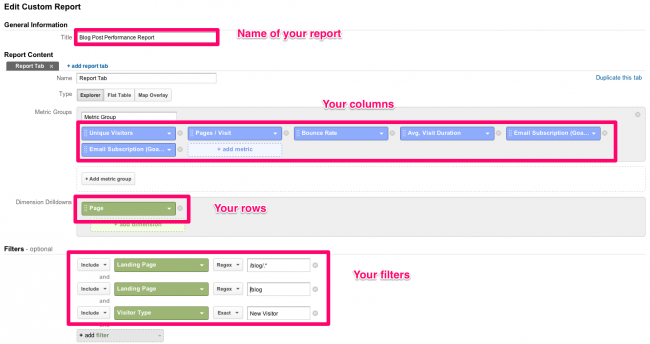 custom report setup for blog page conversions - Pic 2