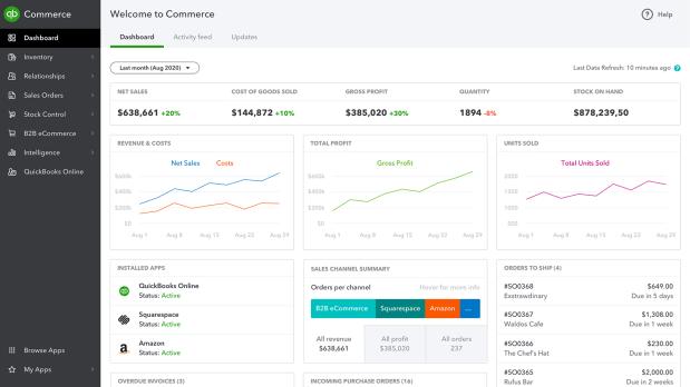 QuickBooks Commerce Dashboard