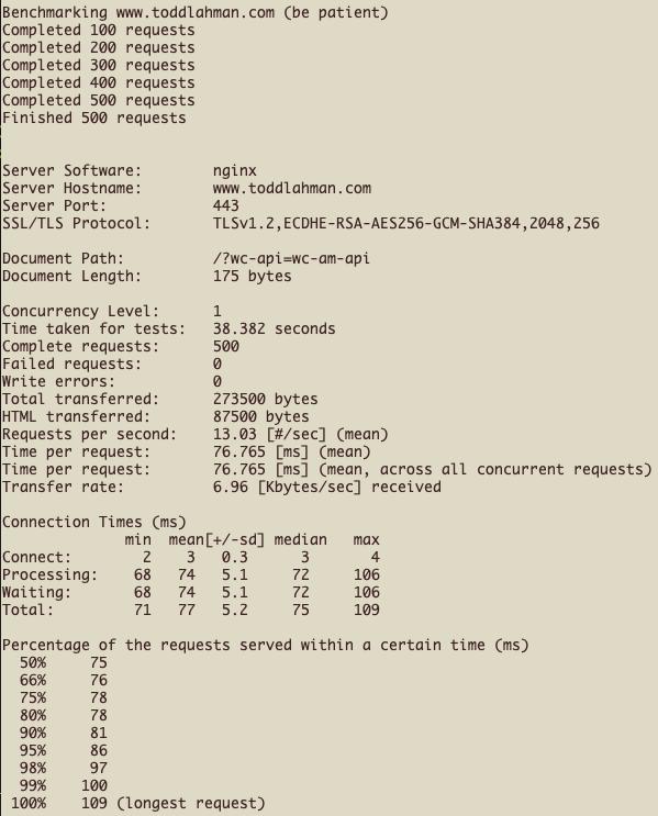 WooCommerce API Manager 2.3.9-软件授权API管理器插件插图44