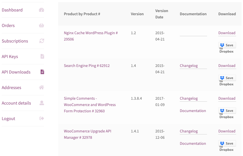WooCommerce API Manager API Downloads