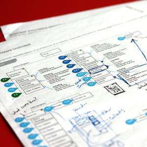 Ecommerce Sitemap