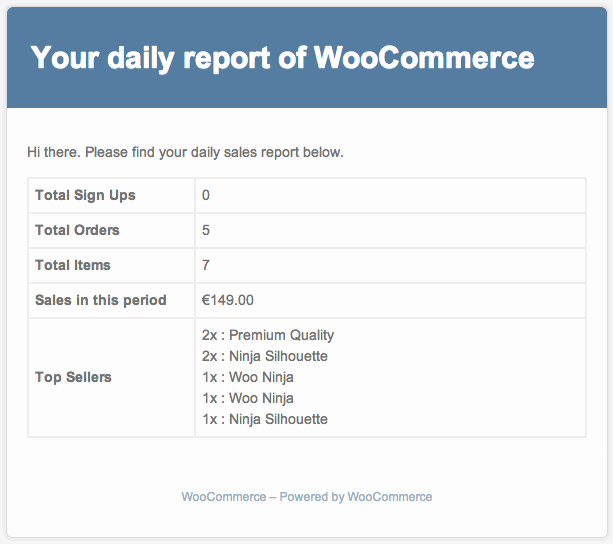 Woocommerce Sales Report Email Plugged Wp