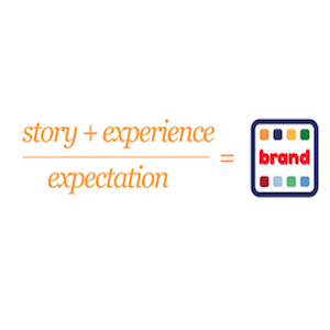 brand-story-featured