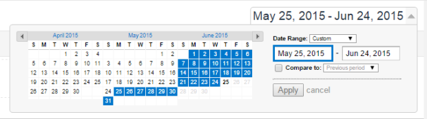 Use the calendar in the top right to select a new set of dates.
