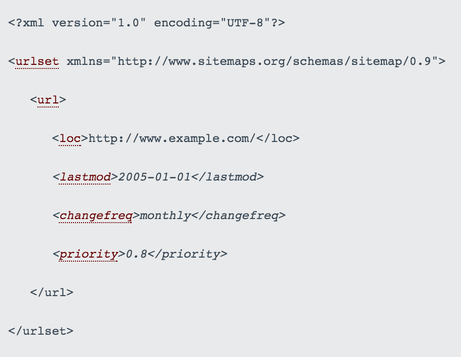 Every time you make a change, you'll need to update this code. (Screenshot from sitemaps.org)