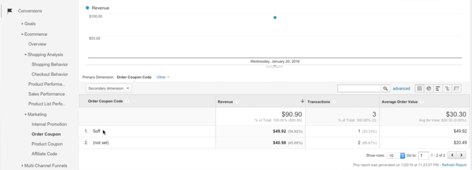 "In this example screenshot, you can see reporting of a ""5off"" coupon having been used."