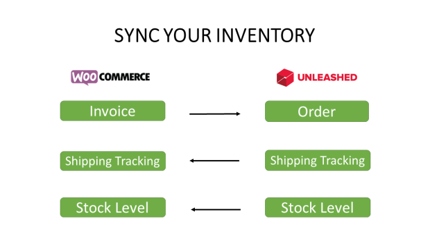 woocommerce_inventory-flow