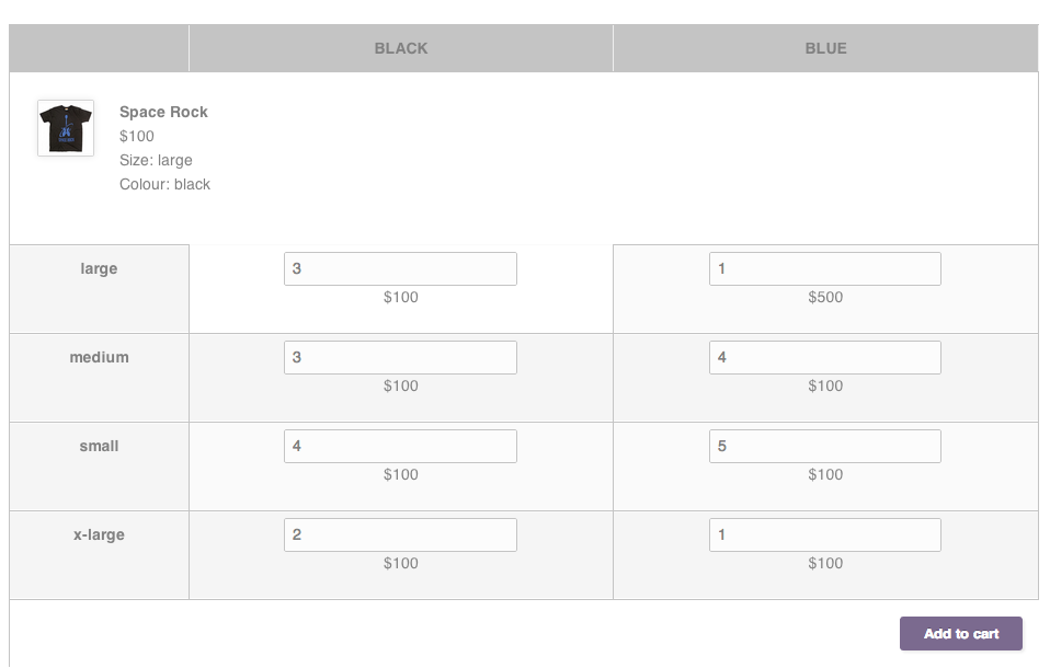 Selling variants that you expect customers to buy in bulk from the same product page? This is the extension for you.