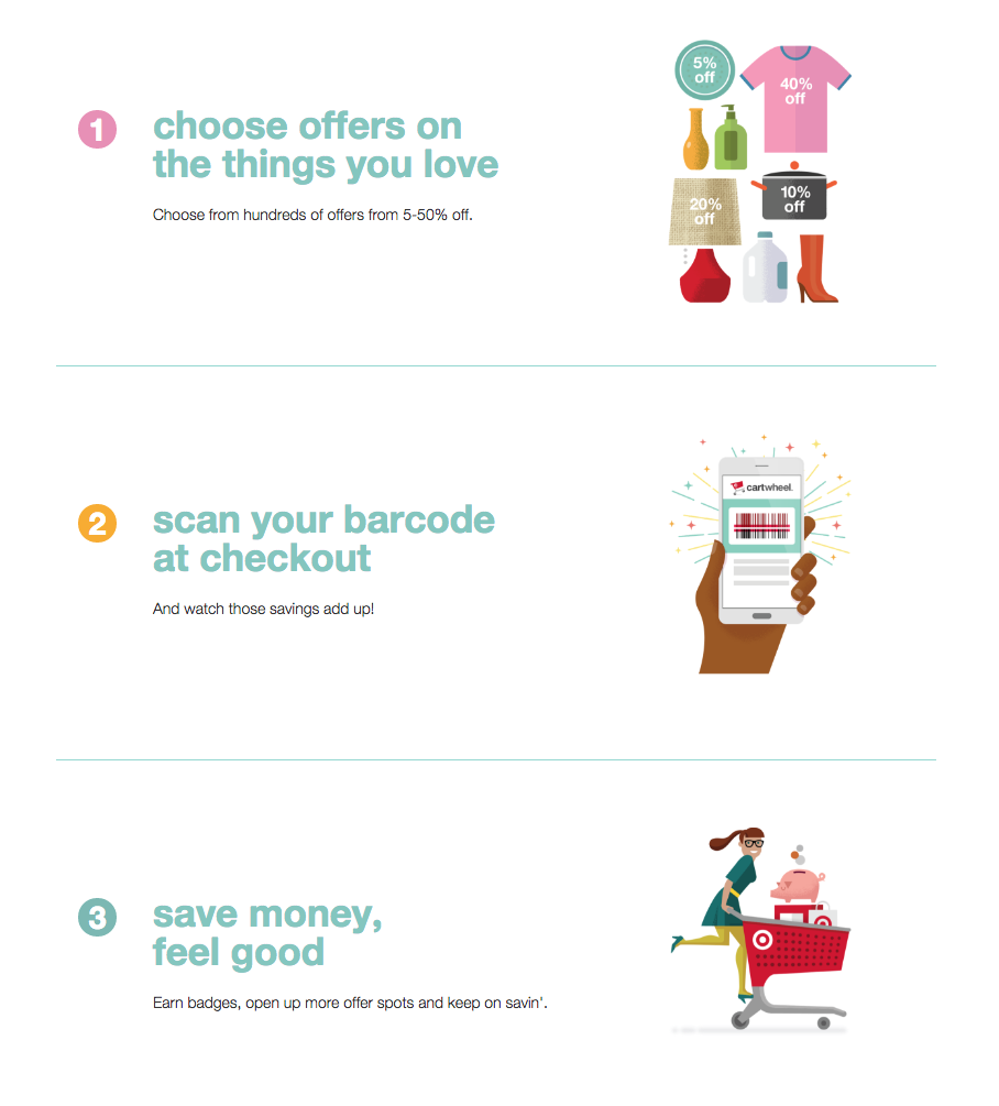 Even Pricing: Smart Pricing Strategies That Inspire Customer Loyalty