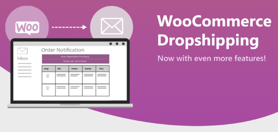 WooCommerce Dropshipping plugin review