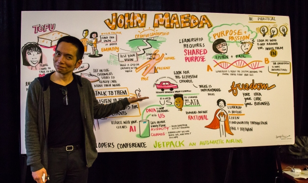 John Maeda Visual Notes