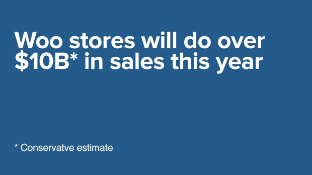 WooCommerce Stores Revenue 10B