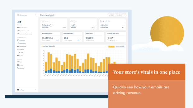track your store's performance with email marketing