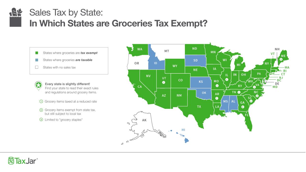 Grocery taxability