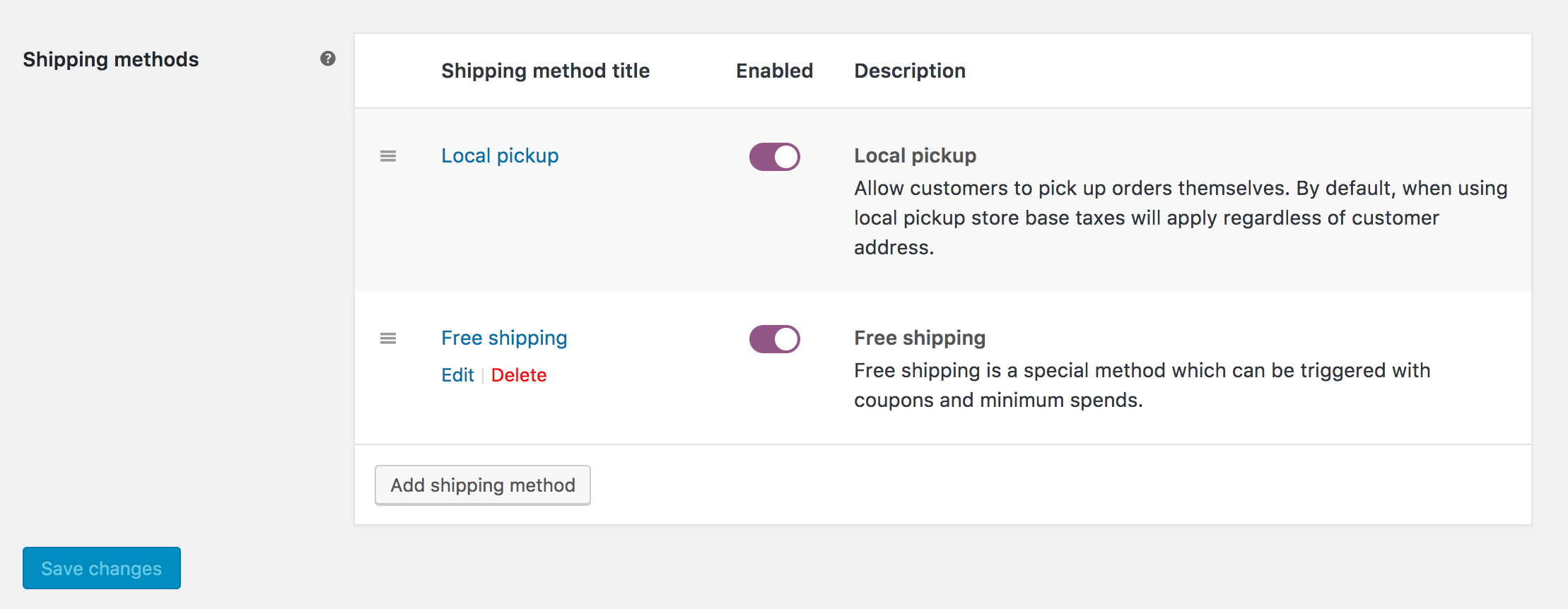 Shipping methods screen in WooCommerce