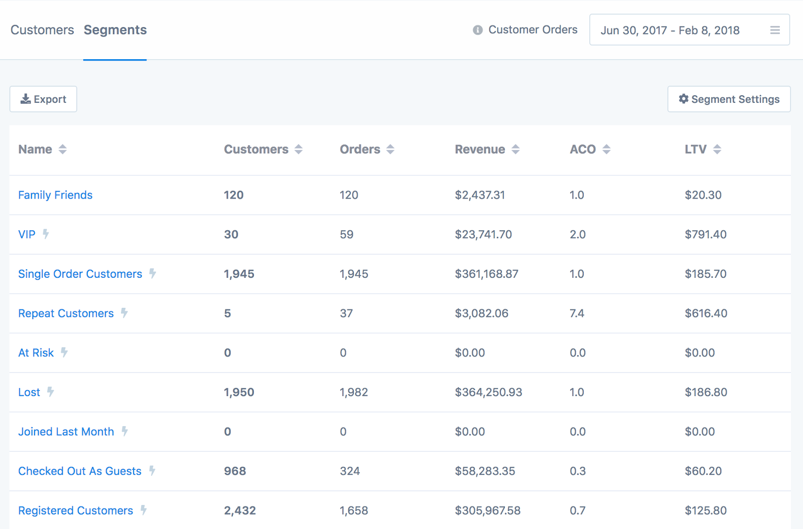 Graphic showing that customers, orders, subscriptions, etc. each have their own segments page