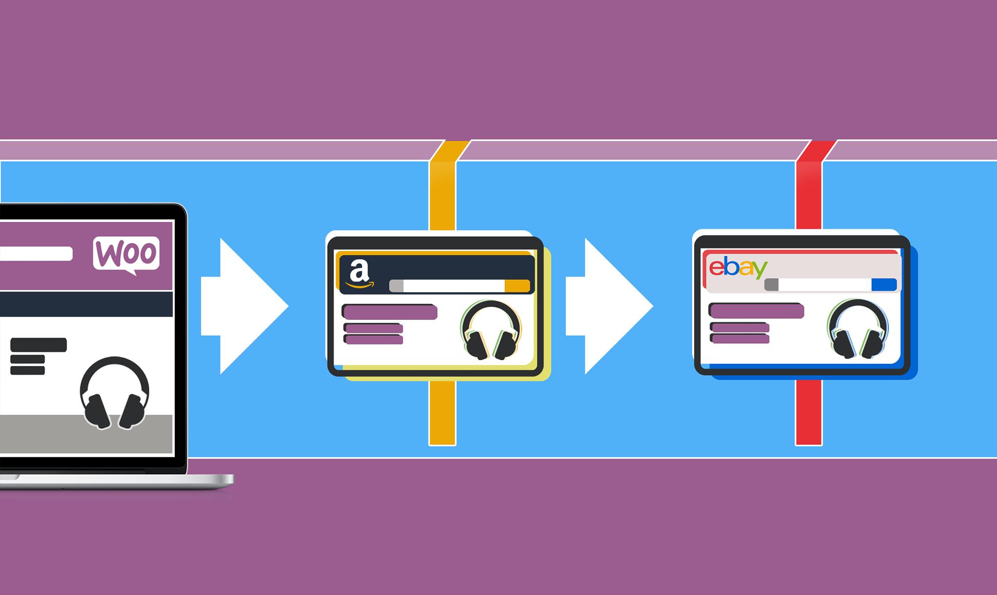 Amazon and eBay Integration for WooCommerce - WooCommerce