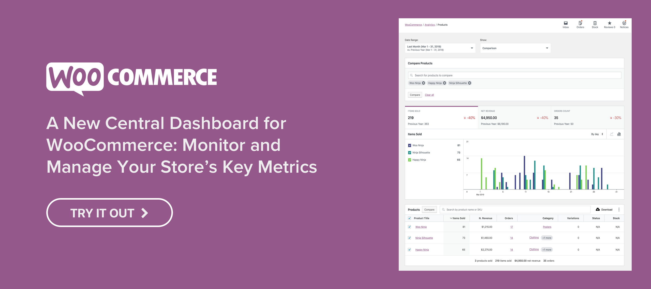 A new central dashboard for WooCommerce: Monitor and Manage your store's key metrics