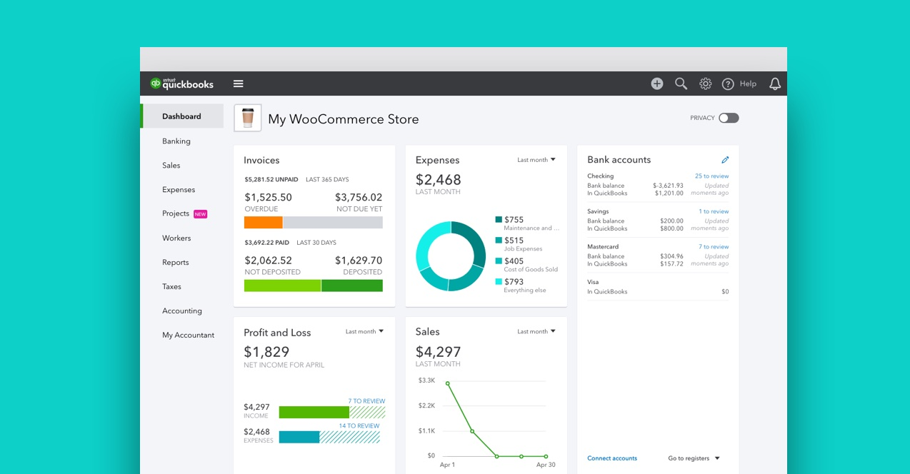 Quickbooks dashboard displaying metrics for a WooCommerce store.