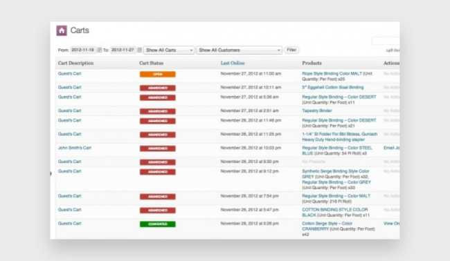A screenshot of the Cart reports dashboard.