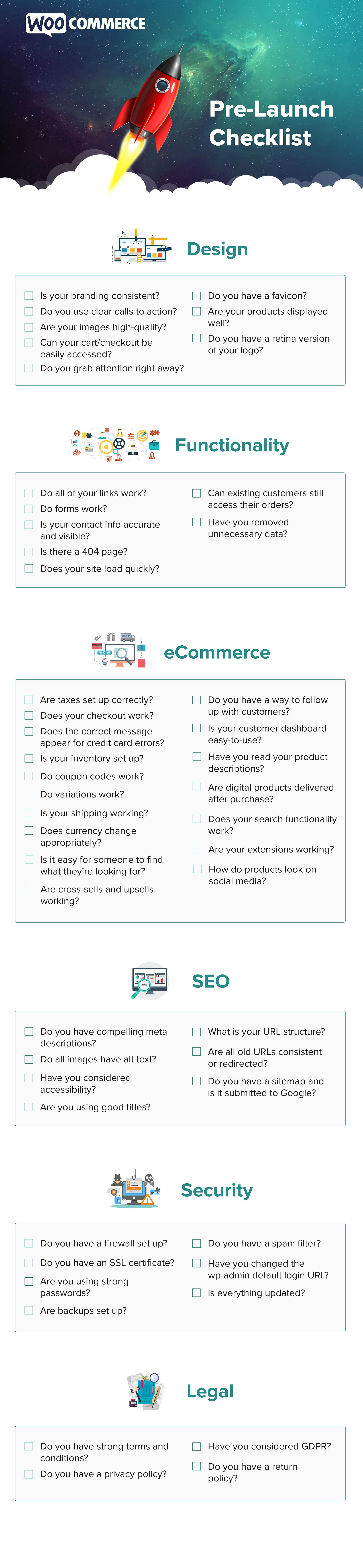 eCommerce Website Launch Checklist – The Essentials
