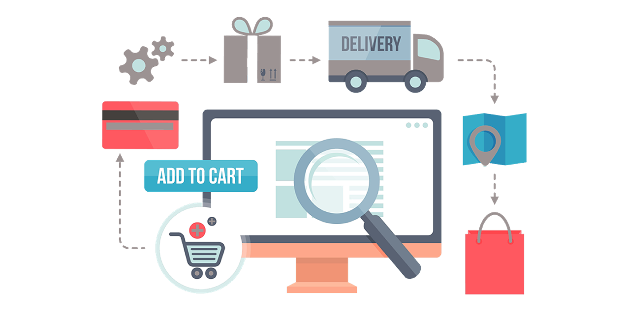 illustration of the eCommerce process from adding products to cart, payment, and delivery