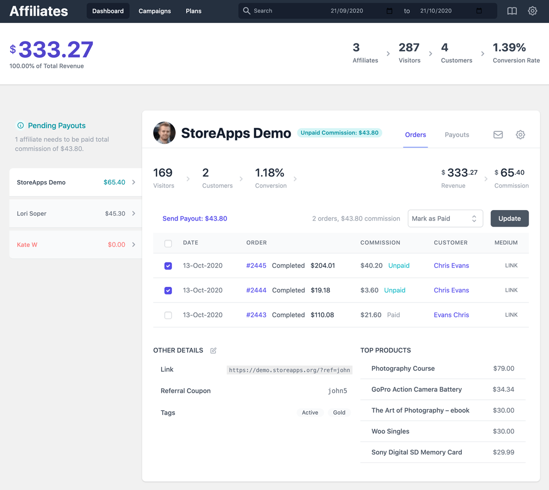 Affiliate for WooCommerce - Overview dashboard
