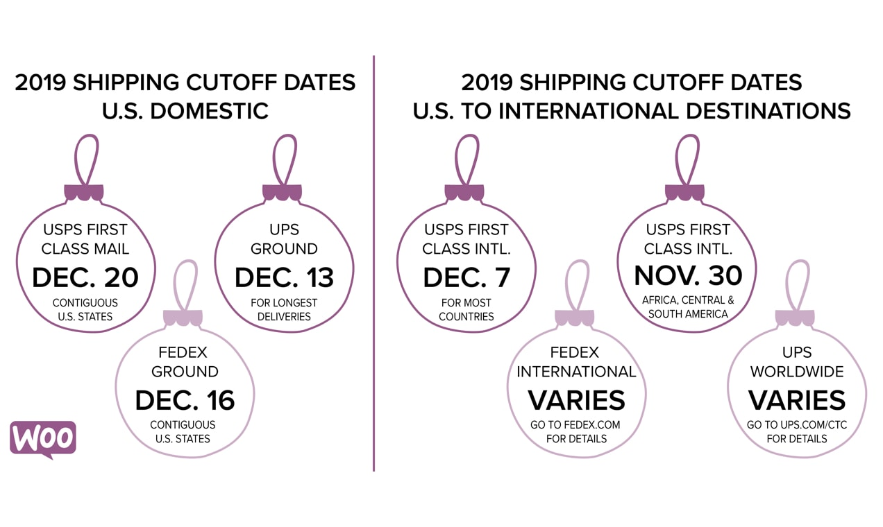 Graphic with holiday ornaments showing shipping cutoff dates for 2019.  See USPS, FedEx, and UPS websites for dates.