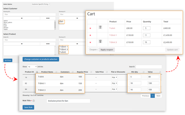 Product Pricing Tab Workflow