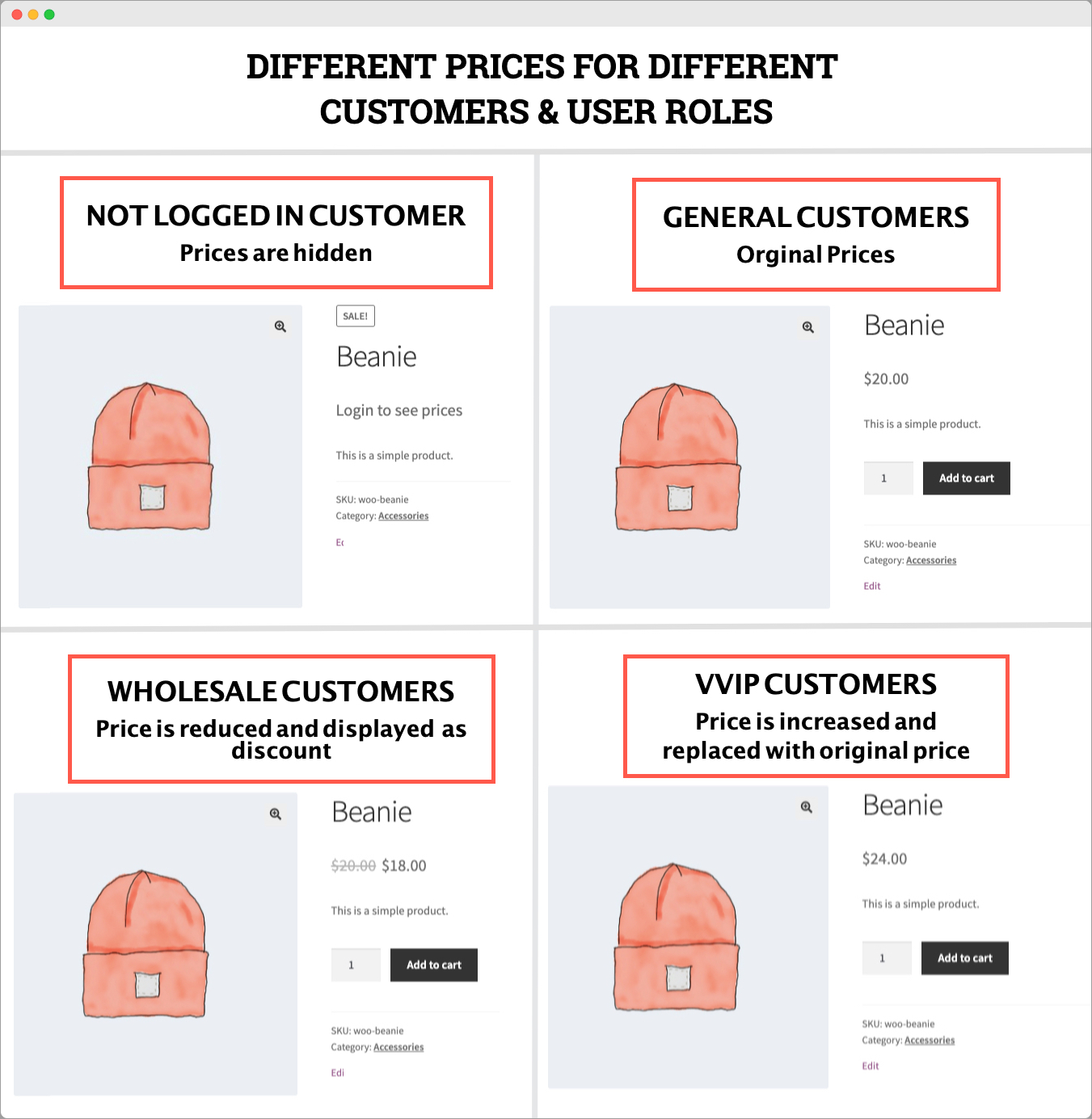 WooCommerce Prices by User Roles