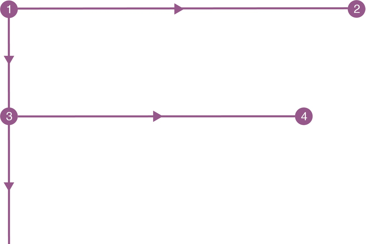 diagram showing the F-pattern of reading a website