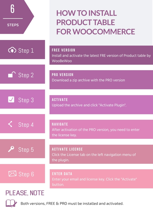 product table for woocommerce installation