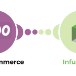 Infusionsoft for WooCommerce