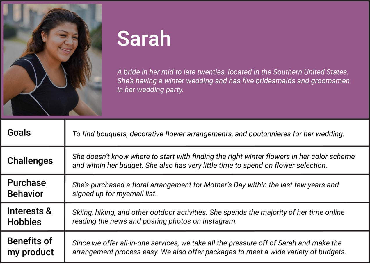 buyer persona of Sarah, with goals, challenges, and more