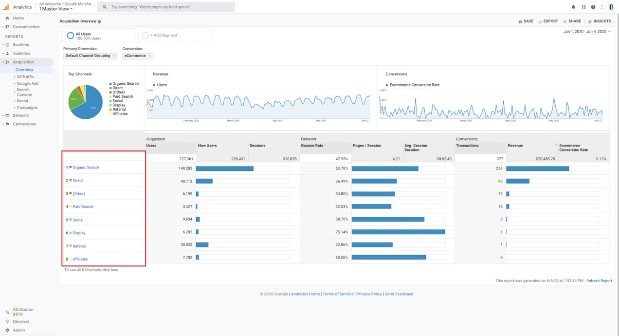 Acquisition --> Overview in Google Analytics
