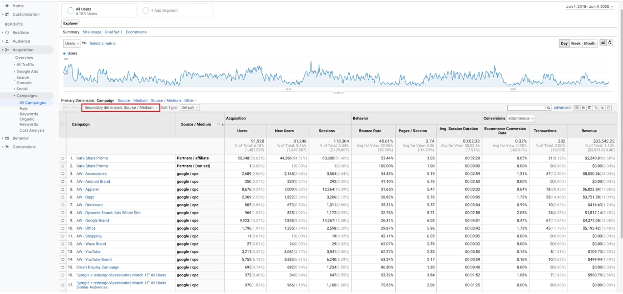 viewing source details in Google Analytics