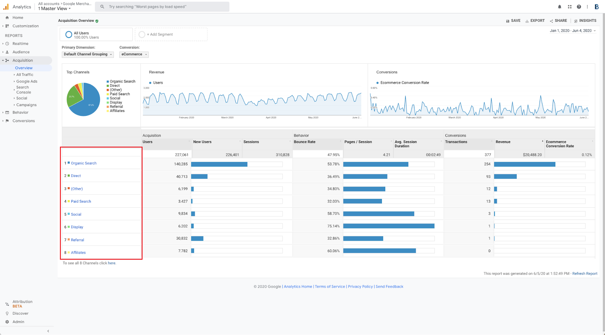 How To Track Marketing Campaigns In Woocommerce