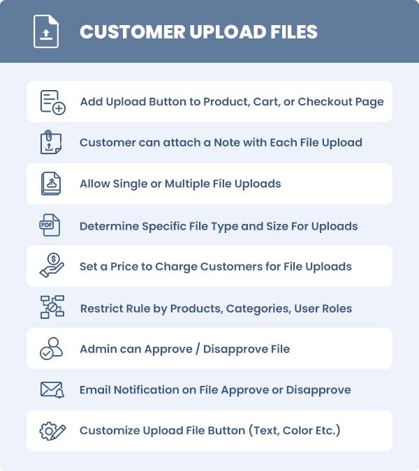 WooCommerce Customer Upload Files
