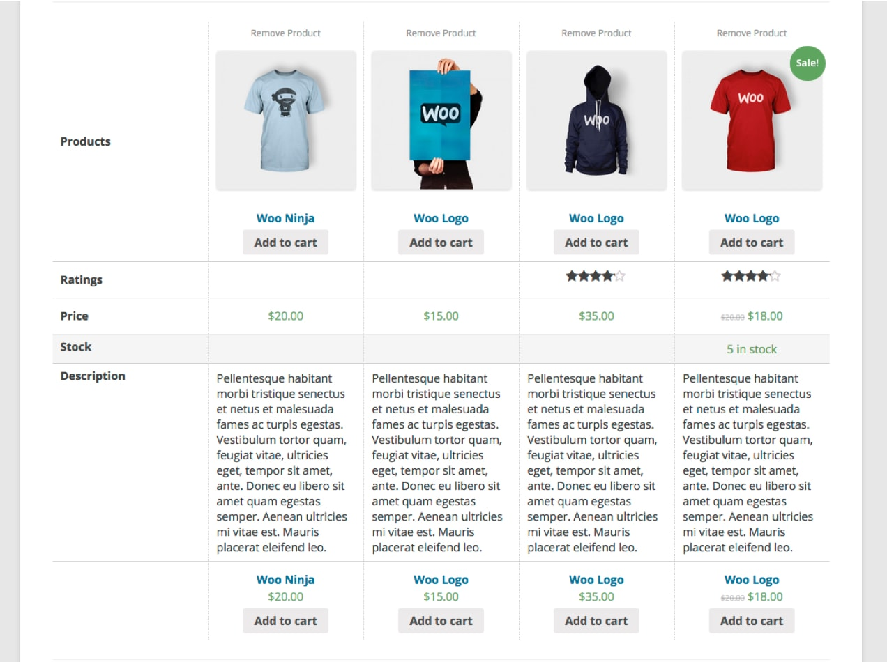 comparing several products in WooCommerce