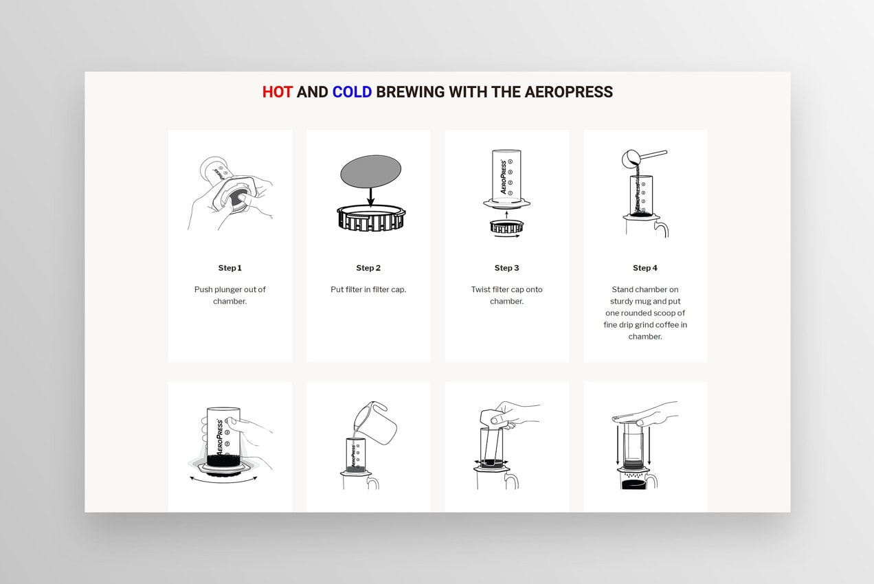 Aeropress brewing information on their website