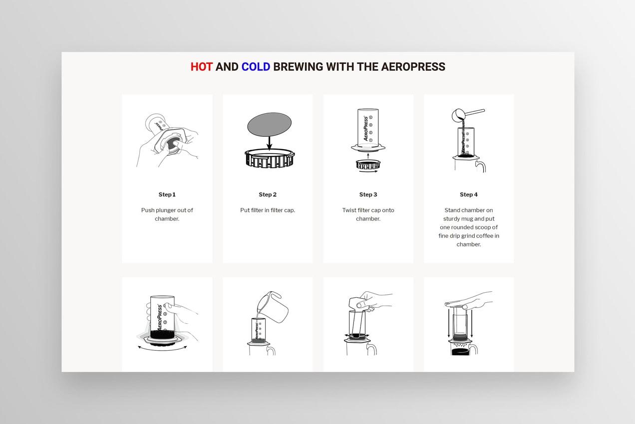 Aeropress brewing information on their website