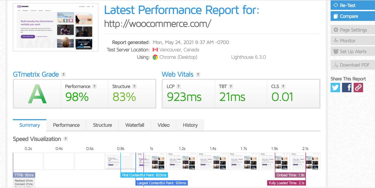 GTMetrix report for WooCommerce.com