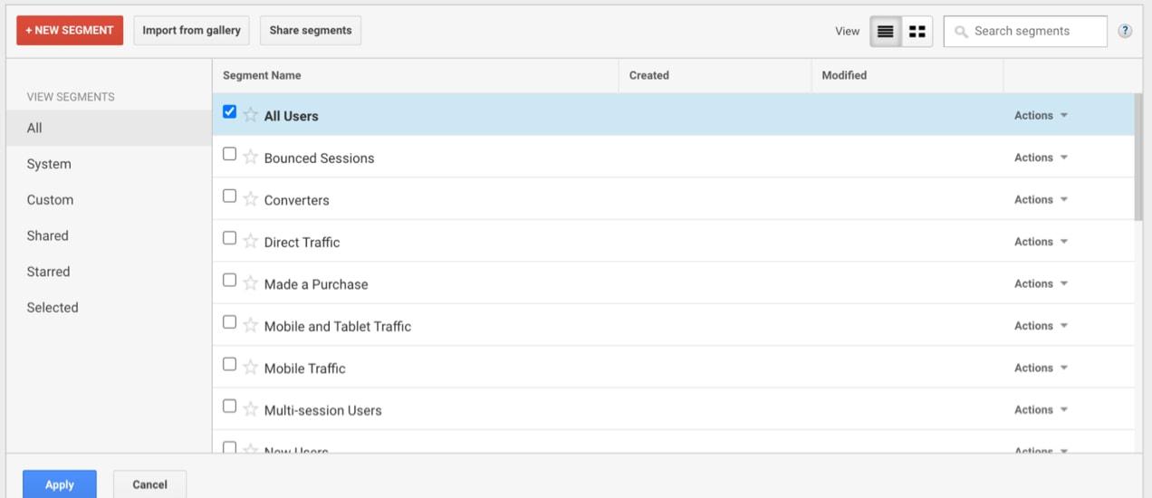Google Analytics screen with New Segment button
